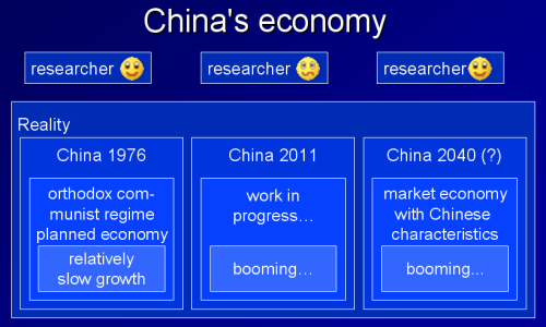 Three phases in the economic development in China